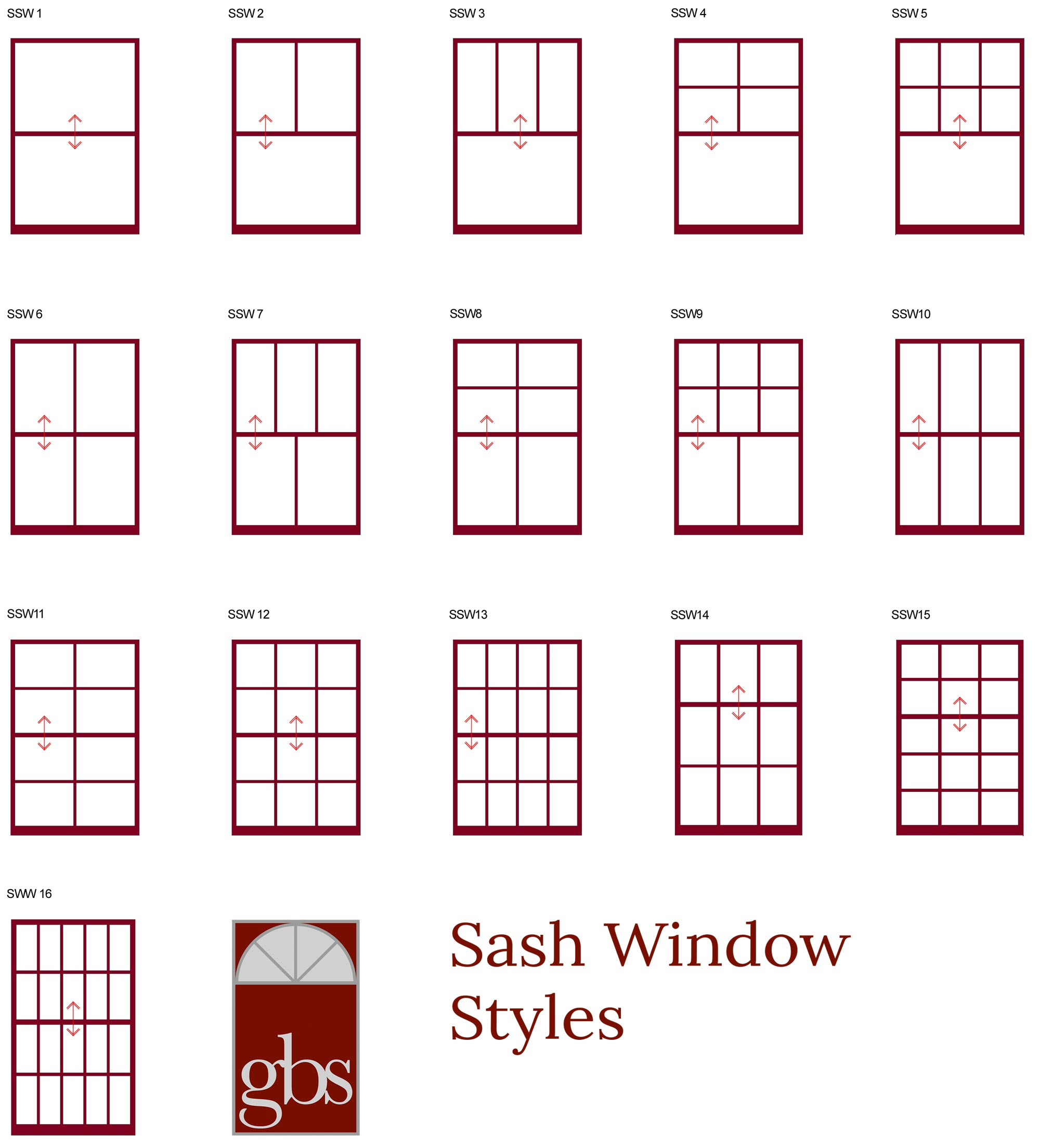 Wonderful window styles photos best inspiration home for House window styles pictures